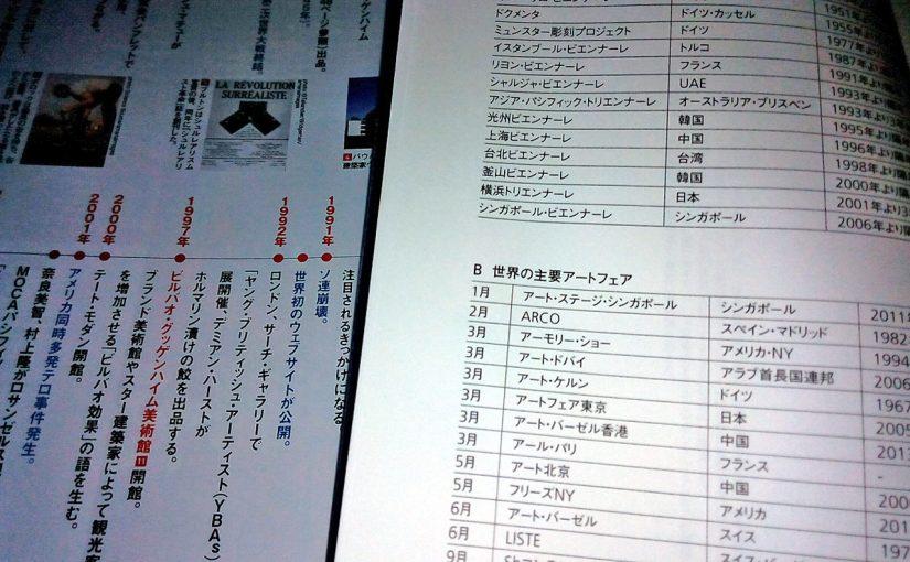 読書『巨大化する現代アートビジネス』(紀伊國屋書店)