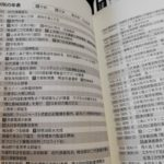 読書『仏具とノーベル賞 京都・島津製作所創業伝』(朝日新聞出版)